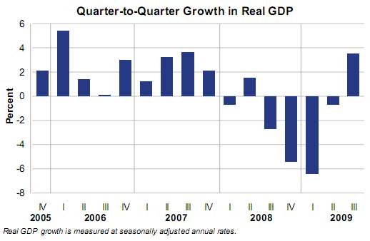 Q3 2009 GDP