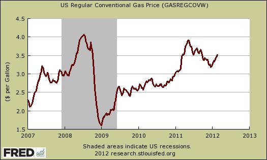 gas reg gal 02-2012
