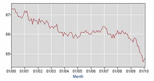 not-recessions.jpg