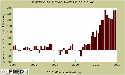 payrolls diff 2007