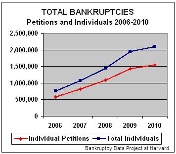 mpbankruptcy.jpg