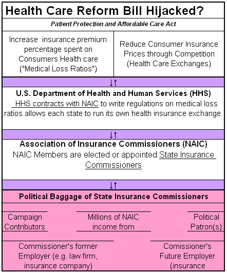 Contact USA-Health Insurance!
