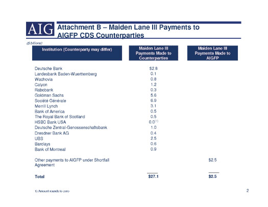AIG counterparties, slide 2