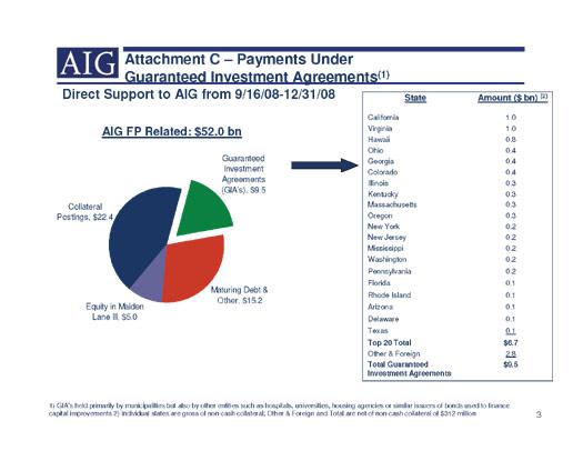 AIG counterparties, slide 3