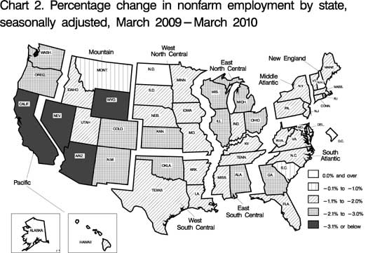 state unemployment yr change