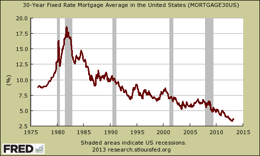 30yr fixed mortgage rate