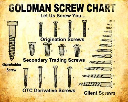 Goldman-Screw
