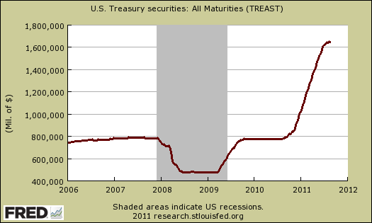 fed held U.S. treasuries 8/11