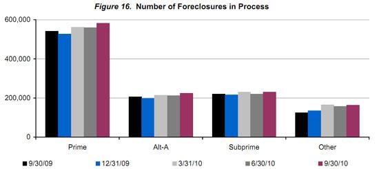 foreclosuresq32010.jpg