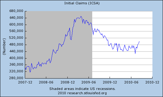 initial claims aug 14 4 week average