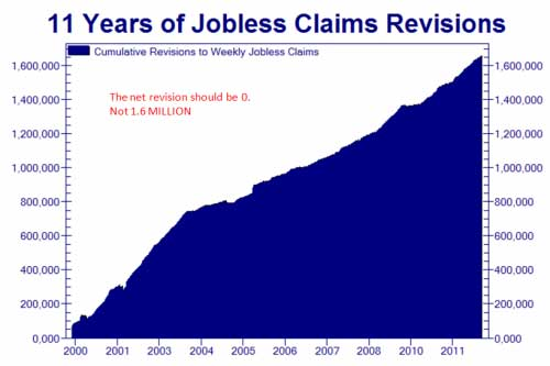 initialun employment claims revisions 11 years