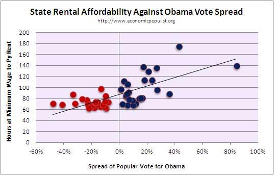 rent obama vote