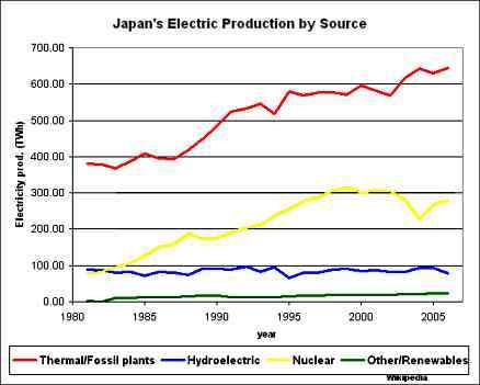 japan energy-Optimized-Optimized.jpg