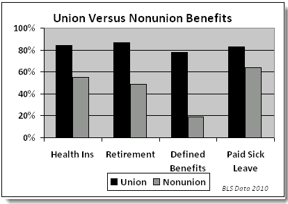 unionbenefits.png