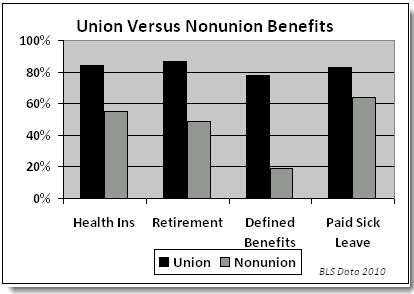 unionbenefits.png