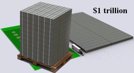 $1 trillion